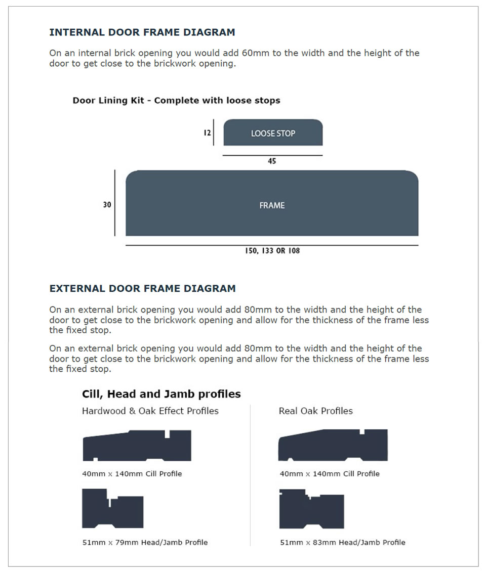 Todd Doors - Sizing Guide